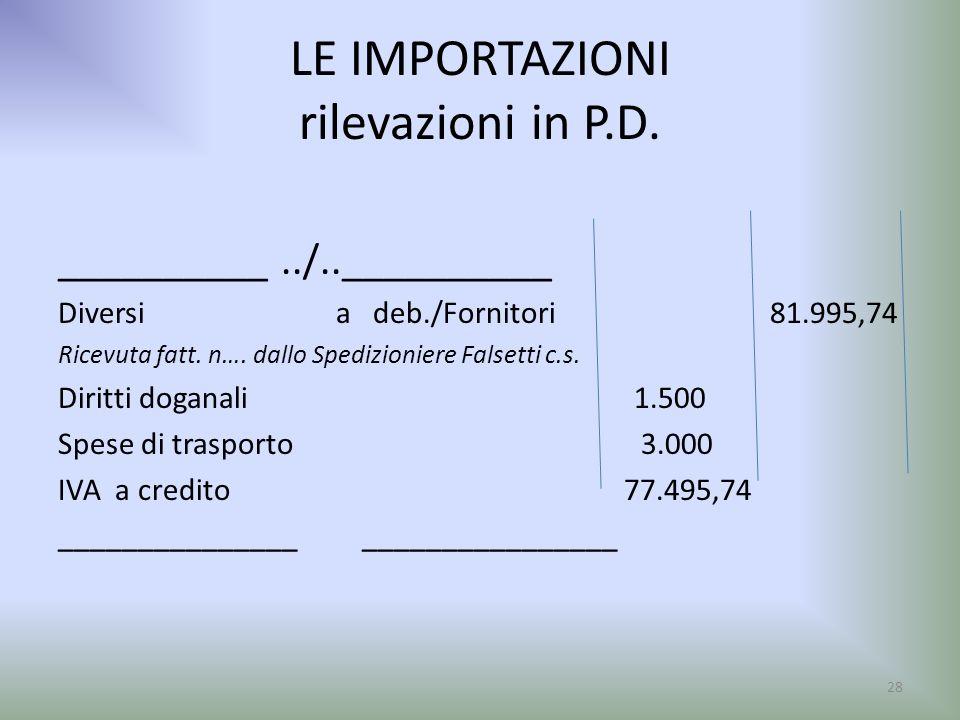 LE IMPORTAZIONI rilevazioni in P.D. __________../..__________ Diversi a deb./Fornitori 81.995,74 Ricevuta fatt. n…. dallo Spedizioniere Falsetti c.s.