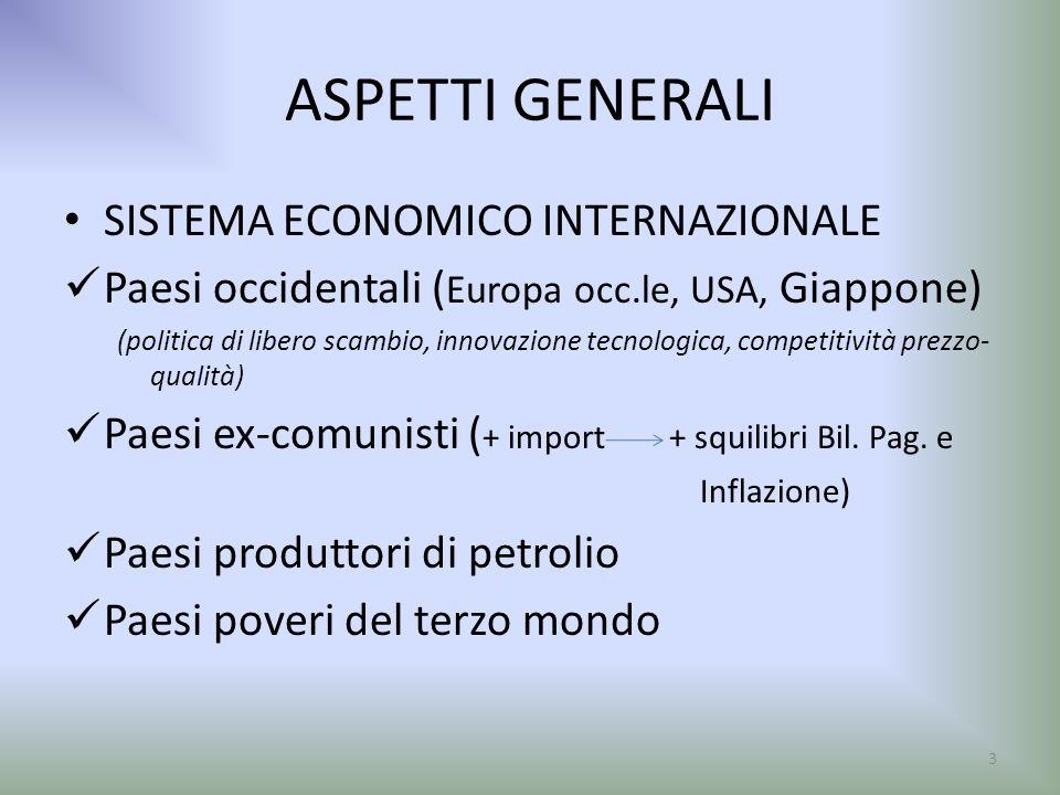ASPETTI GENERALI SISTEMA ECONOMICO INTERNAZIONALE Paesi occidentali ( Europa occ.le, USA, Giappone) (politica di libero scambio, innovazione tecnologi