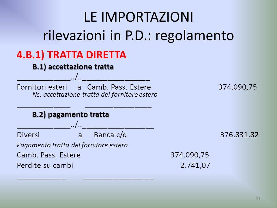 LE IMPORTAZIONI rilevazioni in P.D.: regolamento 4.B.1) TRATTA DIRETTA B.1) accettazione tratta _____________../..________________ Fornitori esteri a