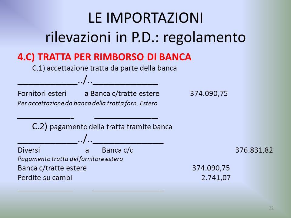LE IMPORTAZIONI rilevazioni in P.D.: regolamento 4.C) TRATTA PER RIMBORSO DI BANCA C.1) accettazione tratta da parte della banca ___________../.._____