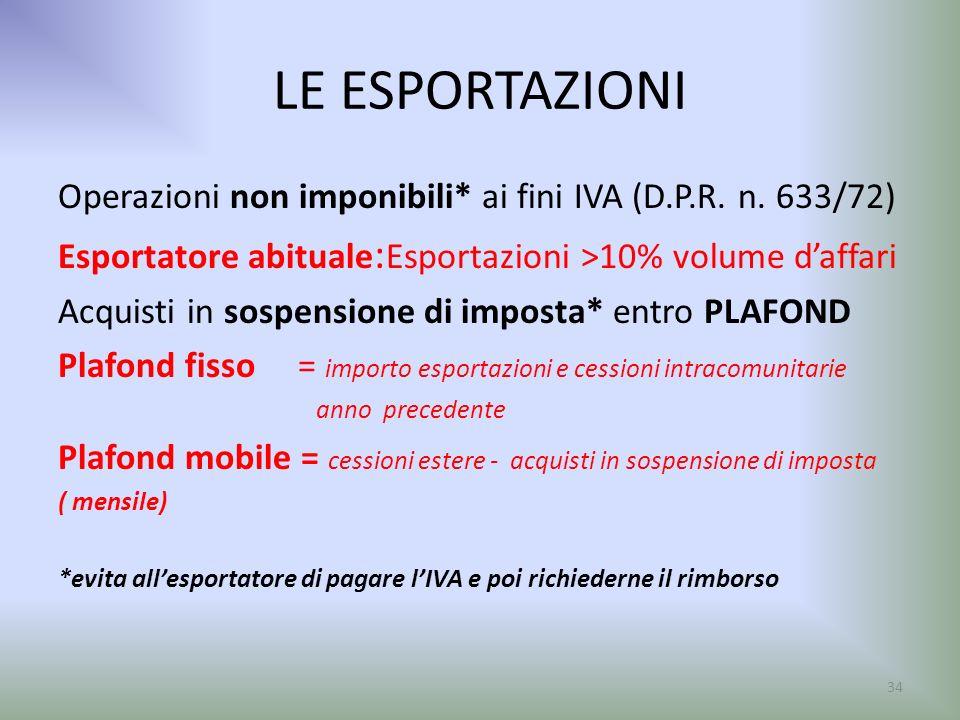 LE ESPORTAZIONI Operazioni non imponibili* ai fini IVA (D.P.R. n. 633/72) Esportatore abituale : Esportazioni >10% volume daffari Acquisti in sospensi