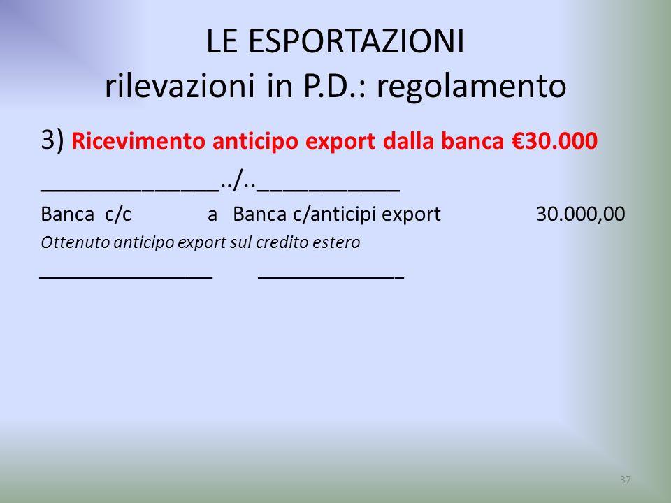LE ESPORTAZIONI rilevazioni in P.D.: regolamento 3) Ricevimento anticipo export dalla banca 30.000 ______________../..___________ Banca c/c a Banca c/