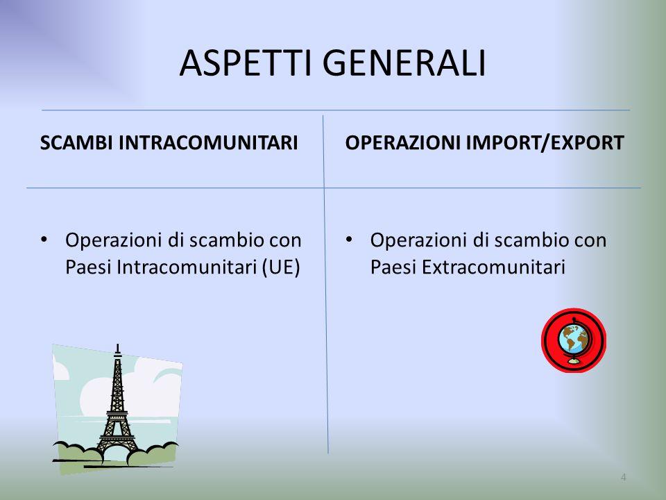 ASPETTI GENERALI SCAMBI INTRACOMUNITARI Operazioni di scambio con Paesi Intracomunitari (UE) OPERAZIONI IMPORT/EXPORT Operazioni di scambio con Paesi