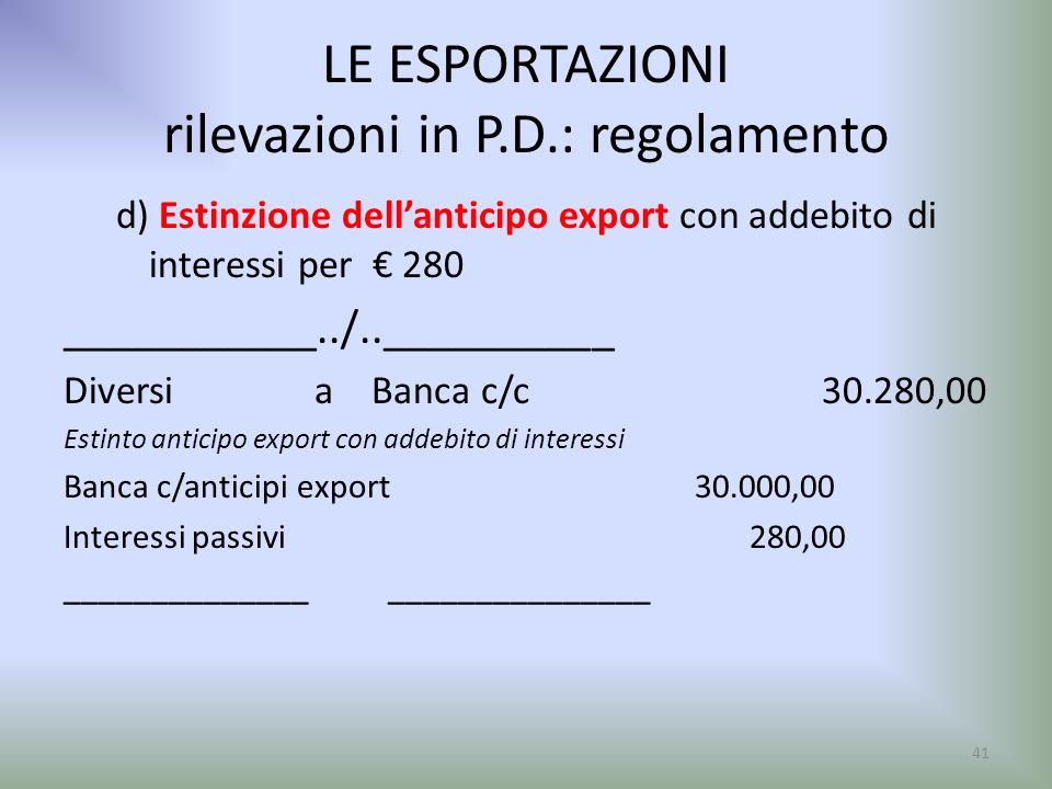 LE ESPORTAZIONI rilevazioni in P.D.: regolamento d) Estinzione dellanticipo export con addebito di interessi per 280 ___________../..__________ Divers