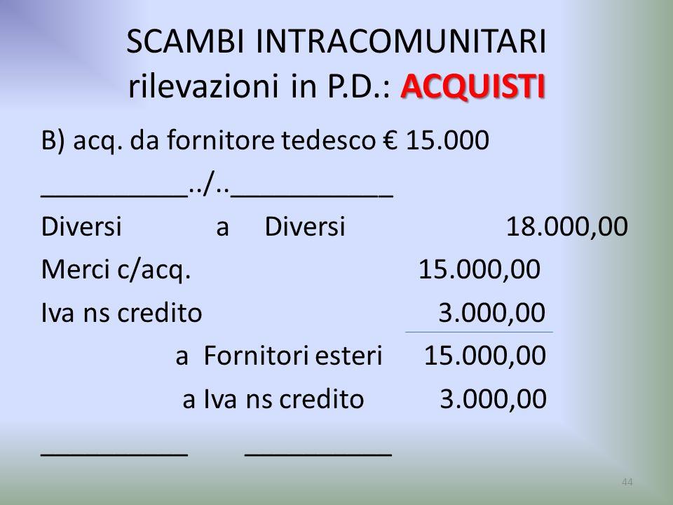 ACQUISTI SCAMBI INTRACOMUNITARI rilevazioni in P.D.: ACQUISTI B) acq. da fornitore tedesco 15.000 __________../..___________ Diversi a Diversi 18.000,