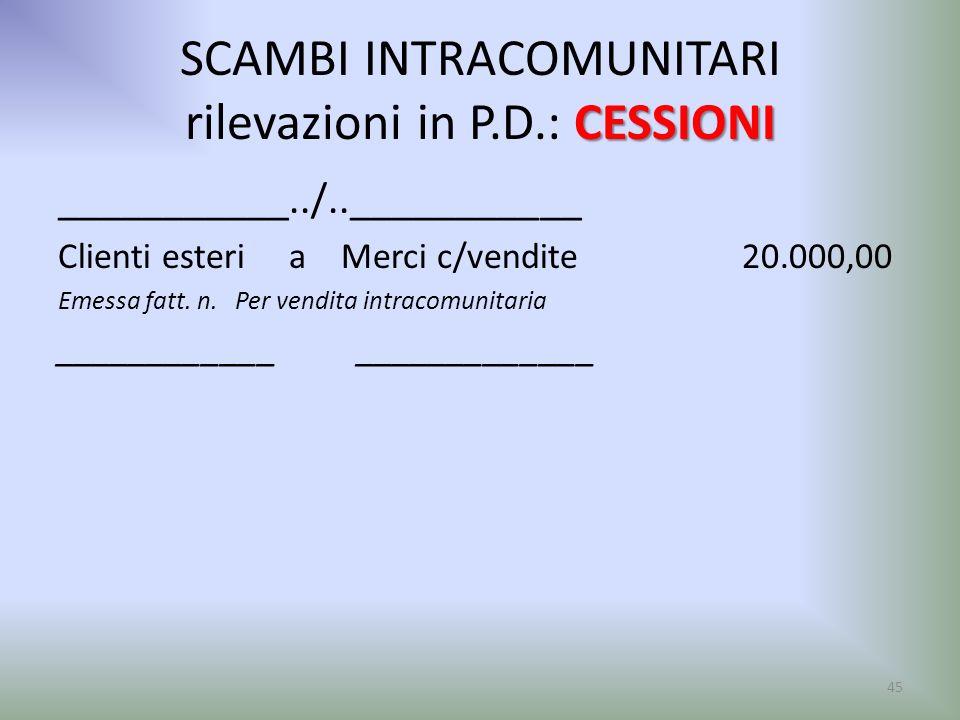 CESSIONI SCAMBI INTRACOMUNITARI rilevazioni in P.D.: CESSIONI ___________../..___________ Clienti esteri a Merci c/vendite 20.000,00 Emessa fatt. n. P