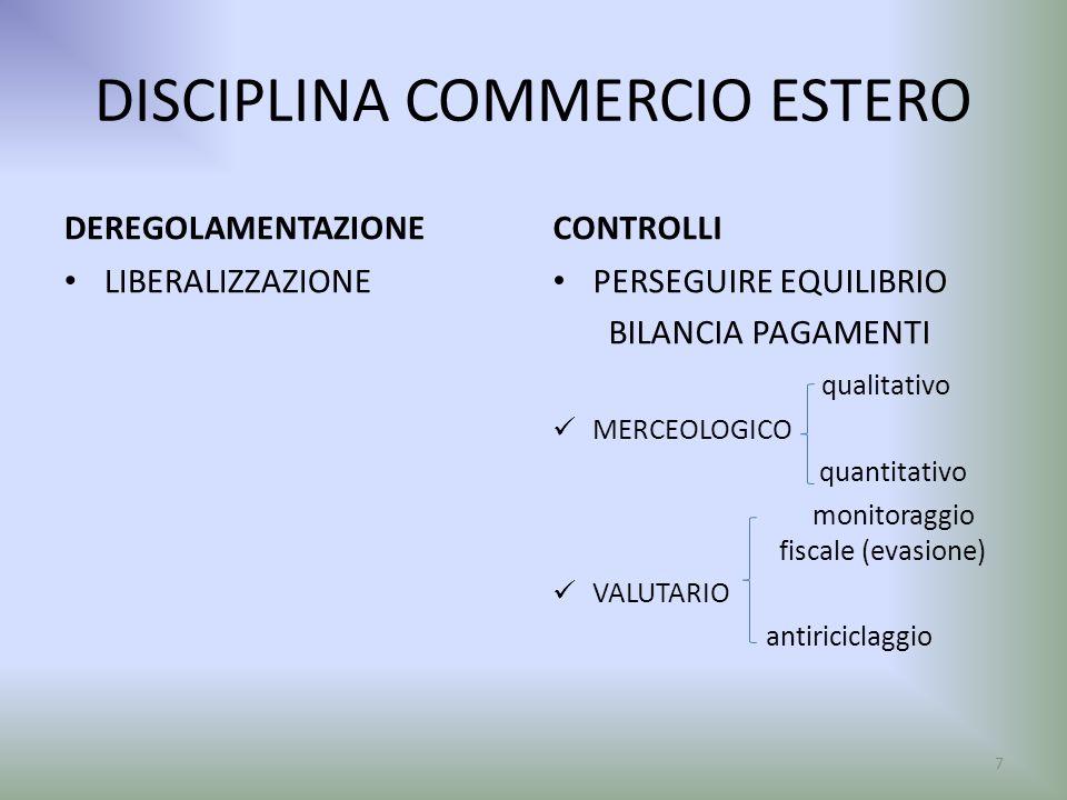 DISCIPLINA COMMERCIO ESTERO DEREGOLAMENTAZIONE LIBERALIZZAZIONE CONTROLLI PERSEGUIRE EQUILIBRIO BILANCIA PAGAMENTI qualitativo MERCEOLOGICO quantitati