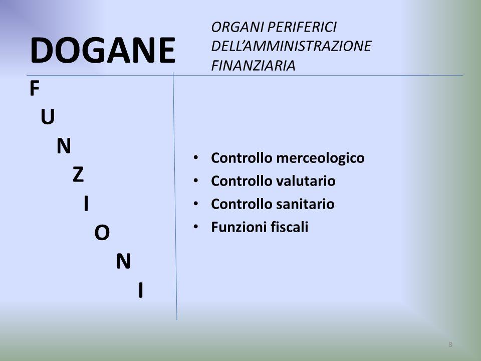 DOGANE ORGANI PERIFERICI DELLAMMINISTRAZIONE FINANZIARIA Controllo merceologico Controllo valutario Controllo sanitario Funzioni fiscali F U N Z I O N