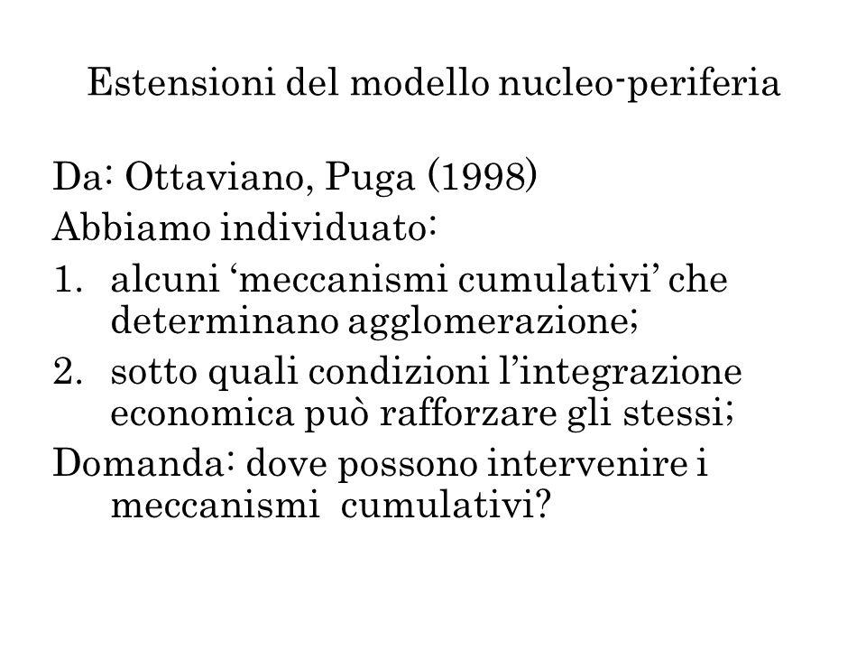 Estensioni del modello nucleo-periferia Da: Ottaviano, Puga (1998) Abbiamo individuato: 1.alcuni meccanismi cumulativi che determinano agglomerazione;