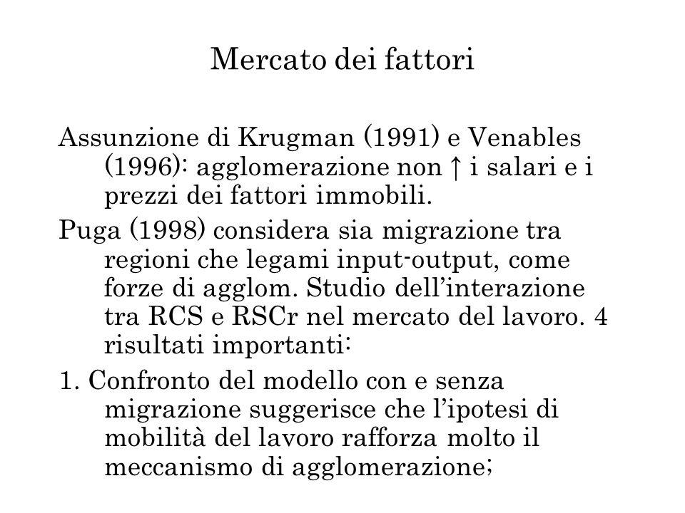 Mercato dei fattori Assunzione di Krugman (1991) e Venables (1996): agglomerazione non i salari e i prezzi dei fattori immobili. Puga (1998) considera