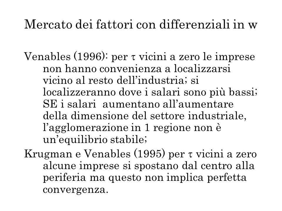Mercato dei fattori con differenziali in w Venables (1996): per vicini a zero le imprese non hanno convenienza a localizzarsi vicino al resto dellindu