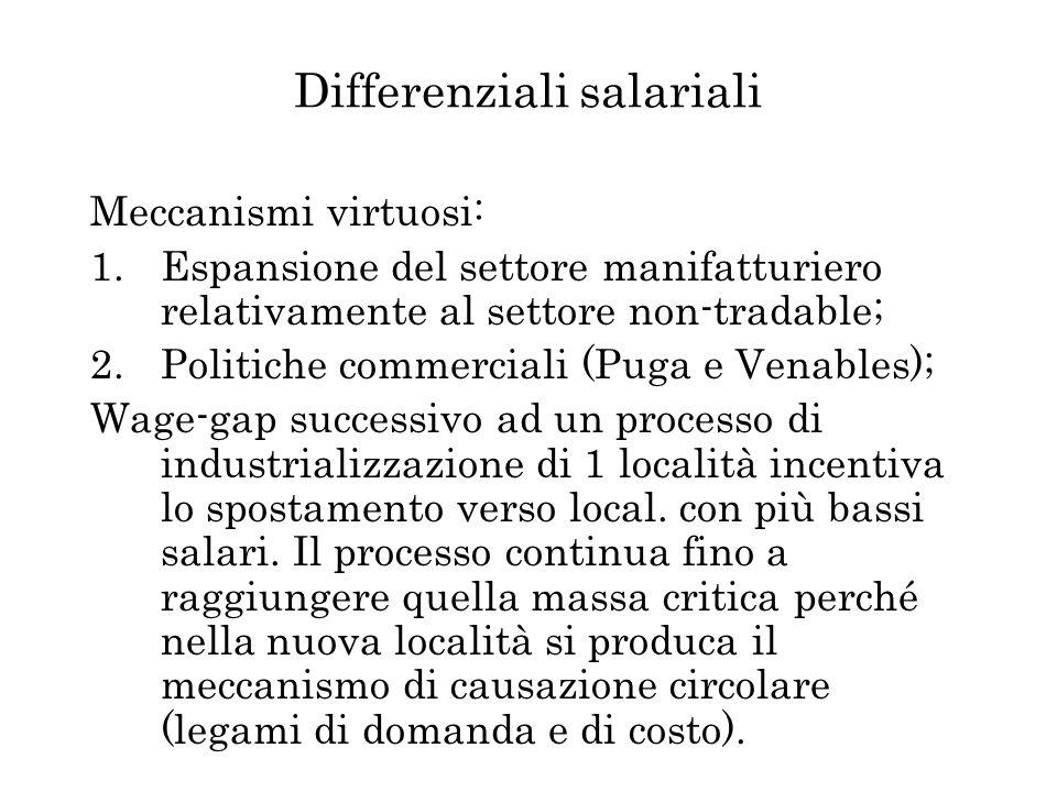 Differenziali salariali Meccanismi virtuosi: 1.Espansione del settore manifatturiero relativamente al settore non-tradable; 2.Politiche commerciali (P