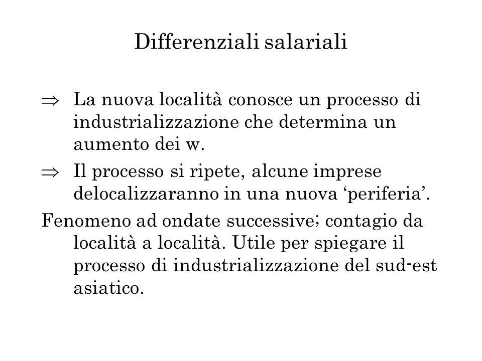 Differenziali salariali La nuova località conosce un processo di industrializzazione che determina un aumento dei w. Il processo si ripete, alcune imp