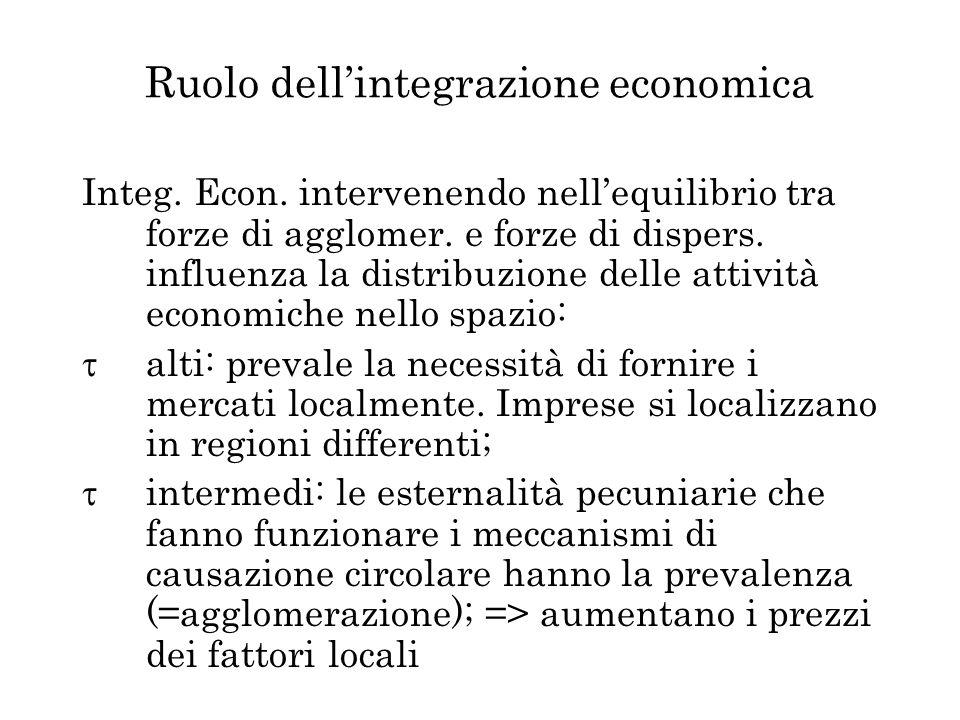 Ruolo dellintegrazione economica Integ. Econ. intervenendo nellequilibrio tra forze di agglomer. e forze di dispers. influenza la distribuzione delle