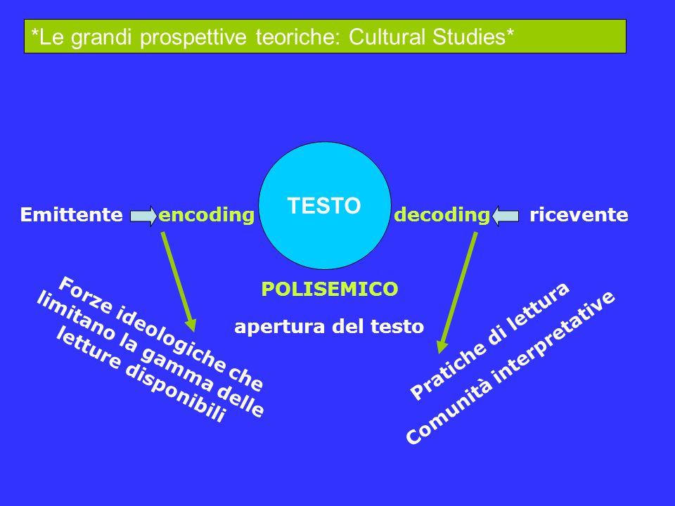 Emittentericeventeencodingdecoding TESTO POLISEMICO Forze ideologiche che limitano la gamma delle letture disponibili apertura del testo Pratiche di lettura Comunità interpretative
