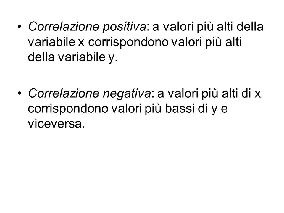 Correlazione positiva: a valori più alti della variabile x corrispondono valori più alti della variabile y. Correlazione negativa: a valori più alti d