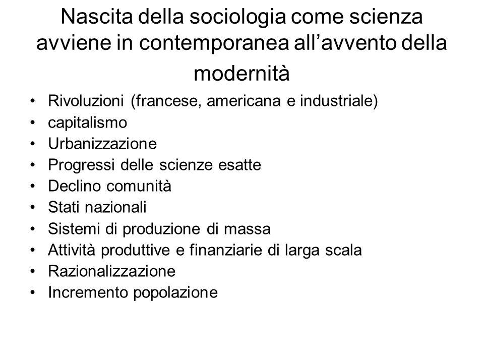 Nascita della sociologia come scienza avviene in contemporanea allavvento della modernità Rivoluzioni (francese, americana e industriale) capitalismo