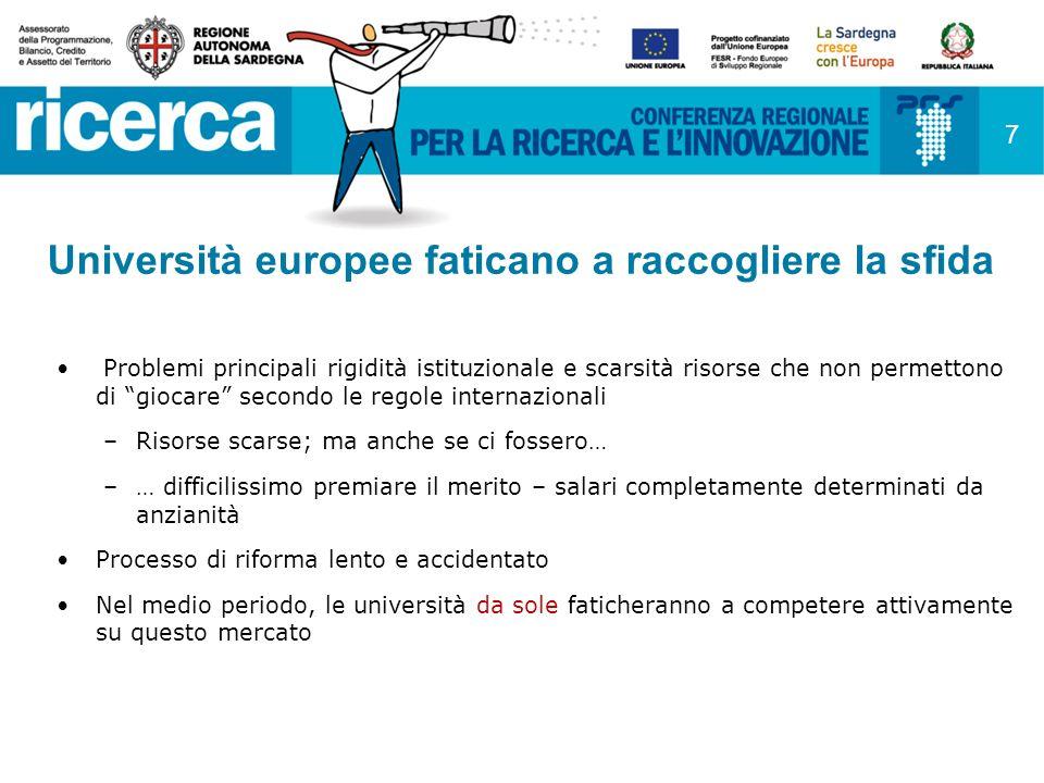 8 Istituti di ricerca come strumento di flessibilità Modello di successo che si è diffuso in Europa continentale dagli anni 90 Istituti con legami con le università ma amministrativamente e finanziariamente autonomi Forniscono la flessibilità e le risorse che lUniversità non ha –Integrano stipendi, fondi di ricerca, conferenze etc.