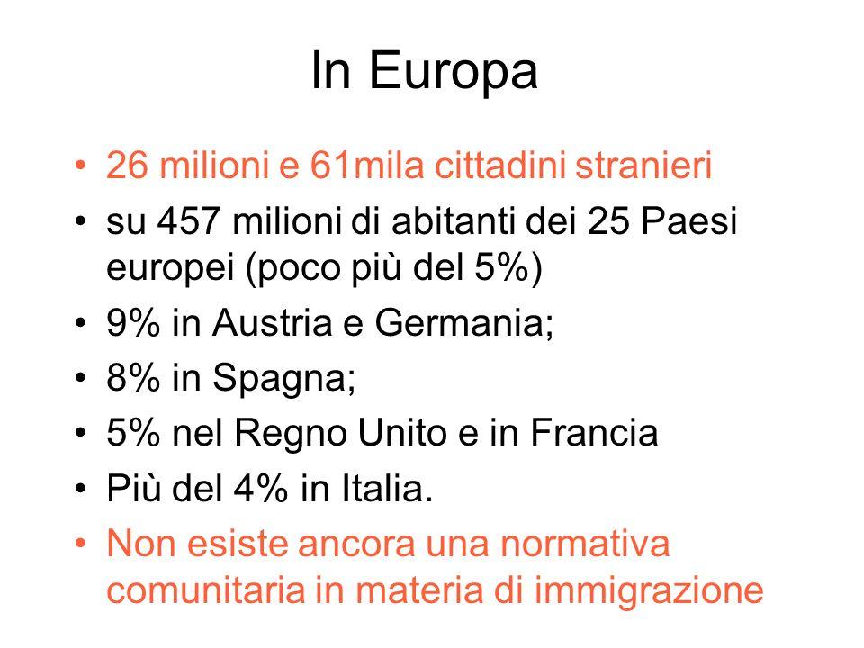 In Europa 26 milioni e 61mila cittadini stranieri su 457 milioni di abitanti dei 25 Paesi europei (poco più del 5%) 9% in Austria e Germania; 8% in Spagna; 5% nel Regno Unito e in Francia Più del 4% in Italia.