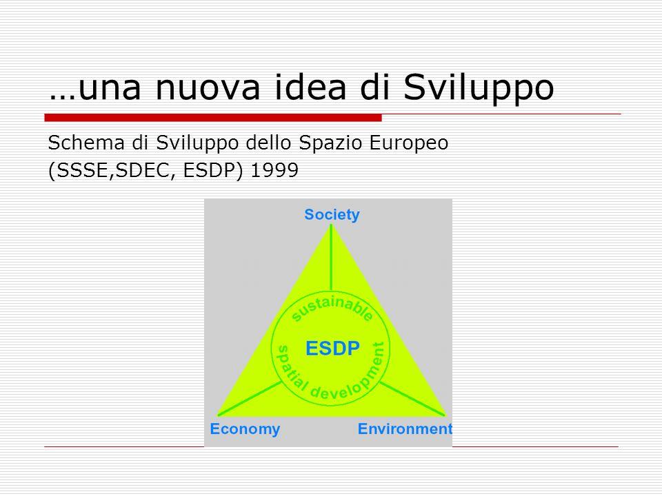 …una nuova idea di Sviluppo Schema di Sviluppo dello Spazio Europeo (SSSE,SDEC, ESDP) 1999