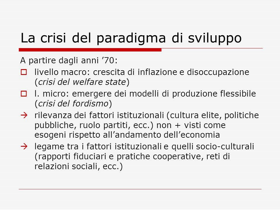 La crisi del paradigma di sviluppo A partire dagli anni 70: livello macro: crescita di inflazione e disoccupazione (crisi del welfare state) l. micro: