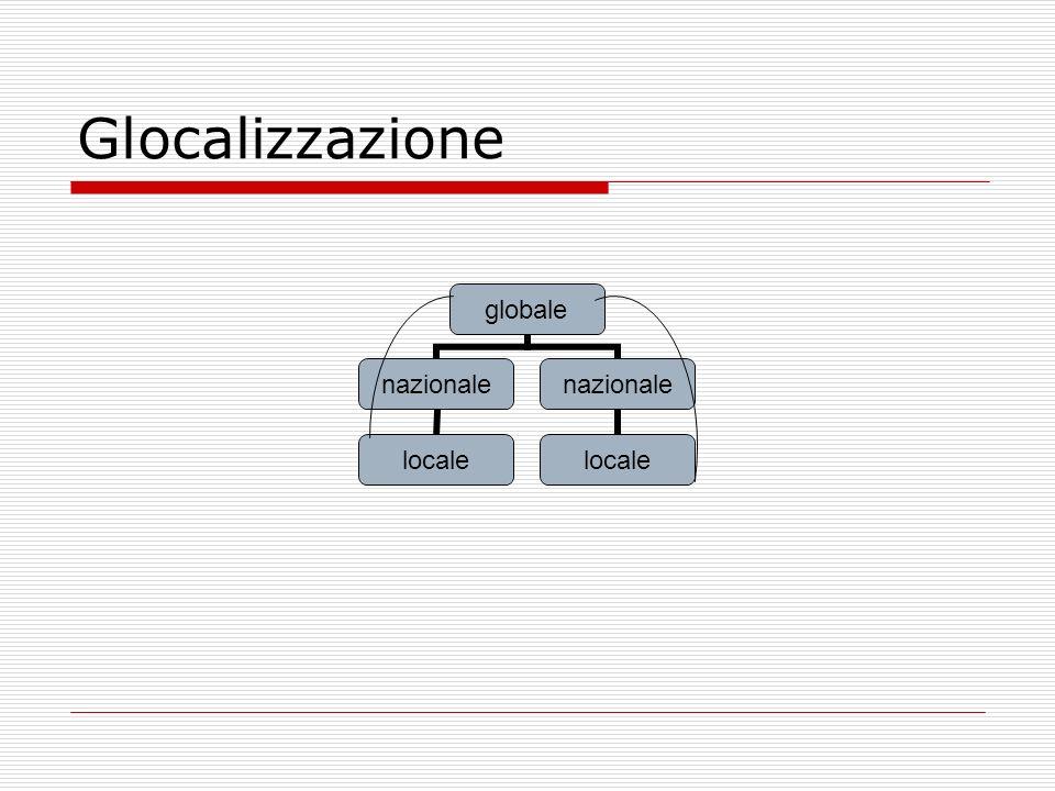 Glocalizzazione globale nazionale locale nazionale locale