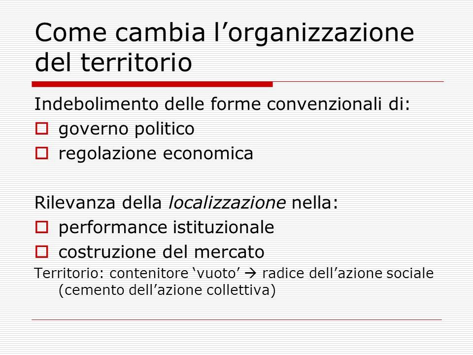 Come cambia lorganizzazione del territorio Indebolimento delle forme convenzionali di: governo politico regolazione economica Rilevanza della localizz