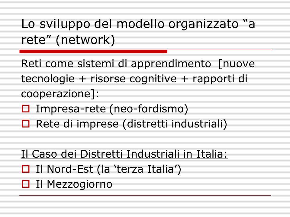 Lo sviluppo del modello organizzato a rete (network) Reti come sistemi di apprendimento [nuove tecnologie + risorse cognitive + rapporti di cooperazio