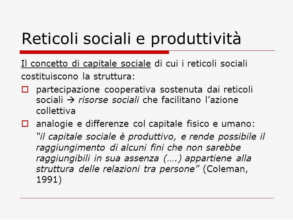 Reticoli sociali e produttività Il concetto di capitale sociale di cui i reticoli sociali costituiscono la struttura: partecipazione cooperativa soste