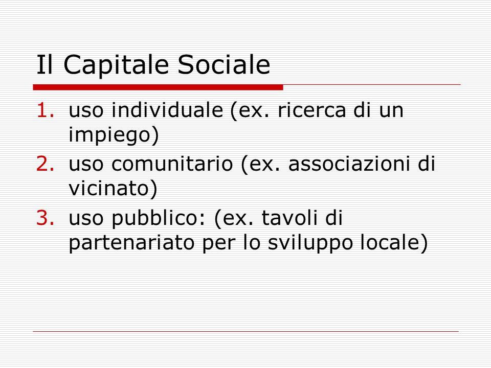 Il Capitale Sociale 1.uso individuale (ex. ricerca di un impiego) 2.uso comunitario (ex. associazioni di vicinato) 3.uso pubblico: (ex. tavoli di part