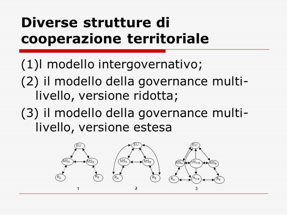 Diverse strutture di cooperazione territoriale (1)l modello intergovernativo; (2) il modello della governance multi- livello, versione ridotta; (3) il