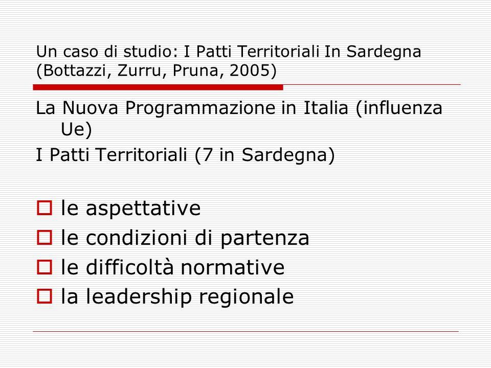 Un caso di studio: I Patti Territoriali In Sardegna (Bottazzi, Zurru, Pruna, 2005) La Nuova Programmazione in Italia (influenza Ue) I Patti Territoria
