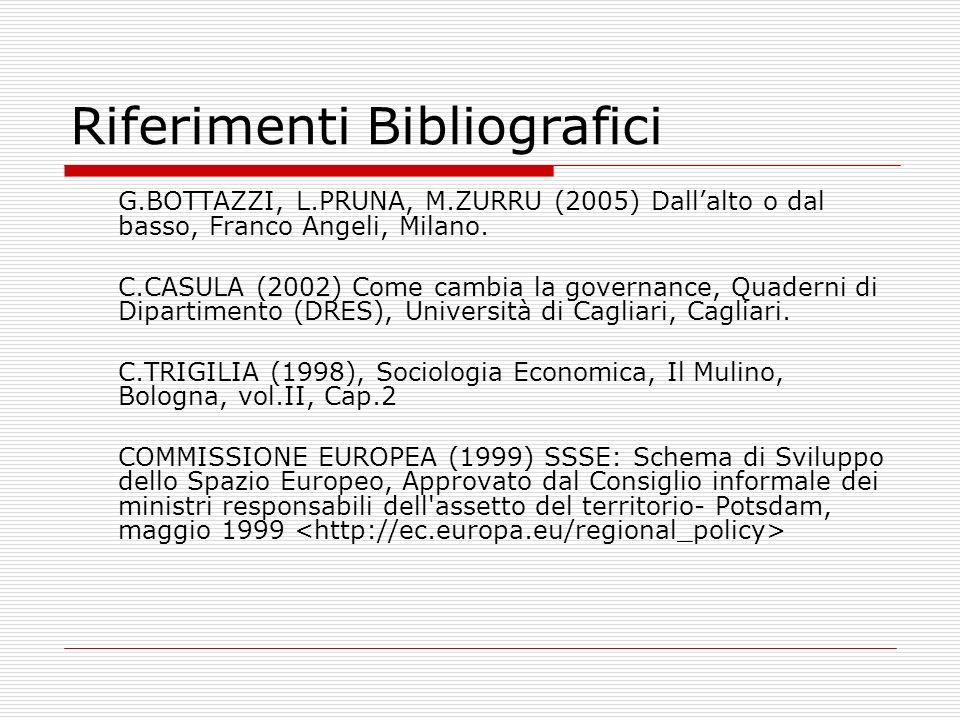 Riferimenti Bibliografici G.BOTTAZZI, L.PRUNA, M.ZURRU (2005) Dallalto o dal basso, Franco Angeli, Milano. C.CASULA (2002) Come cambia la governance,