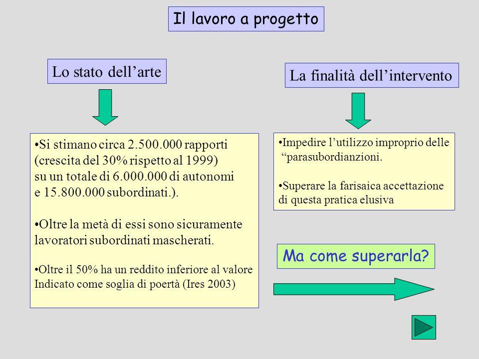 Il lavoro a progetto Lo stato dellarte Si stimano circa 2.500.000 rapporti (crescita del 30% rispetto al 1999) su un totale di 6.000.000 di autonomi e
