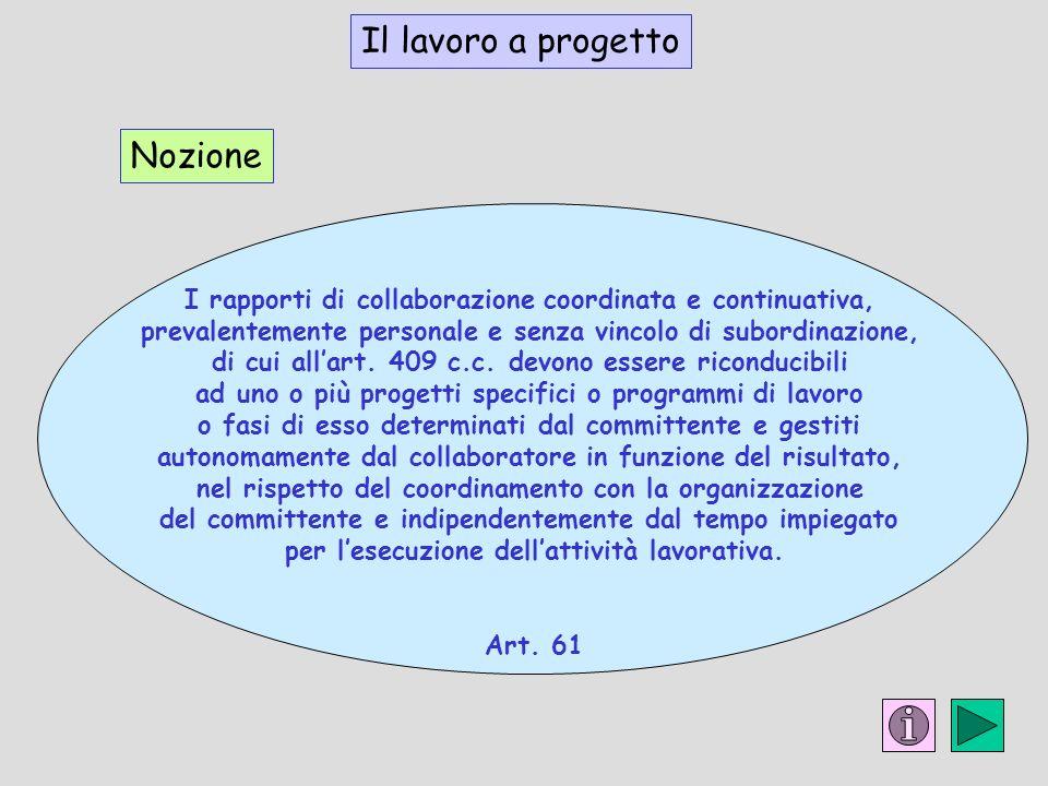Il lavoro a progetto I rapporti di collaborazione coordinata e continuativa, prevalentemente personale e senza vincolo di subordinazione, di cui allar