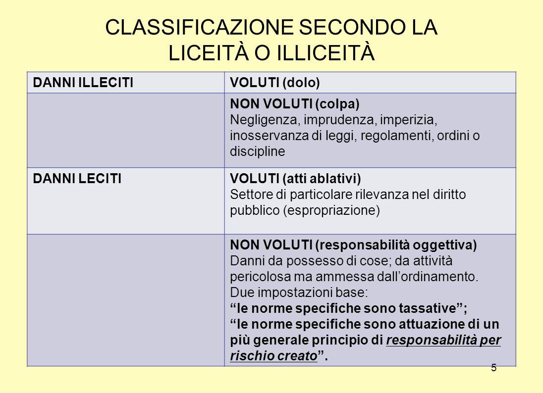 45 La quantificazione dellindennizzo nellespropriazione: ricostruzione del percorso Il Testo Unico sullespropriazione (DPR 8 giugno 2001, n.