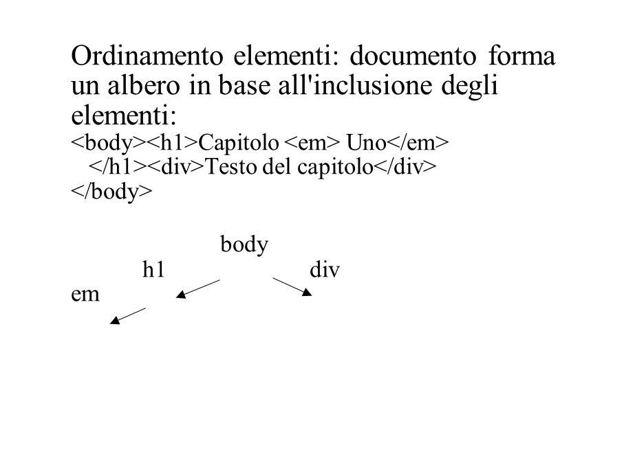 Ordinamento elementi: documento forma un albero in base all'inclusione degli elementi: Capitolo Uno Testo del capitolo body h1 div em