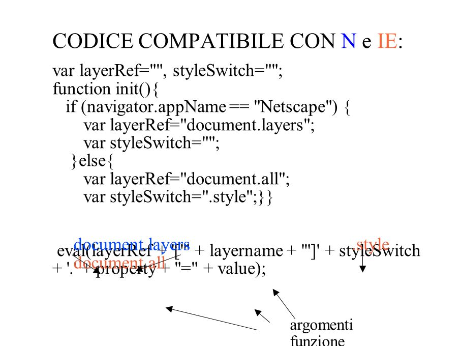 CODICE COMPATIBILE CON N e IE: var layerRef= , styleSwitch= ; function init(){ if (navigator.appName == Netscape ) { var layerRef= document.layers ; var styleSwitch= ; }else{ var layerRef= document.all ; var styleSwitch= .style ;}} eval(layerRef + [ + layername + ] + styleSwitch + . + property + = + value); document.layers document.all.style argomenti funzione