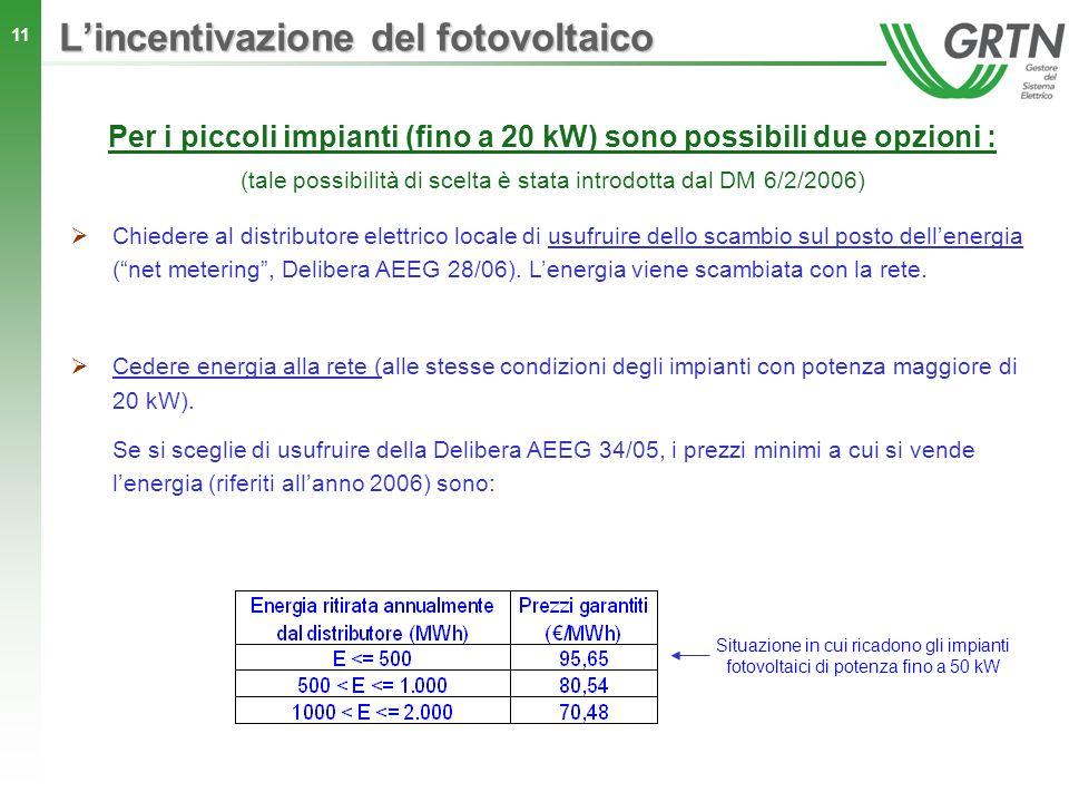 11 Lincentivazione del fotovoltaico Chiedere al distributore elettrico locale di usufruire dello scambio sul posto dellenergia (net metering, Delibera
