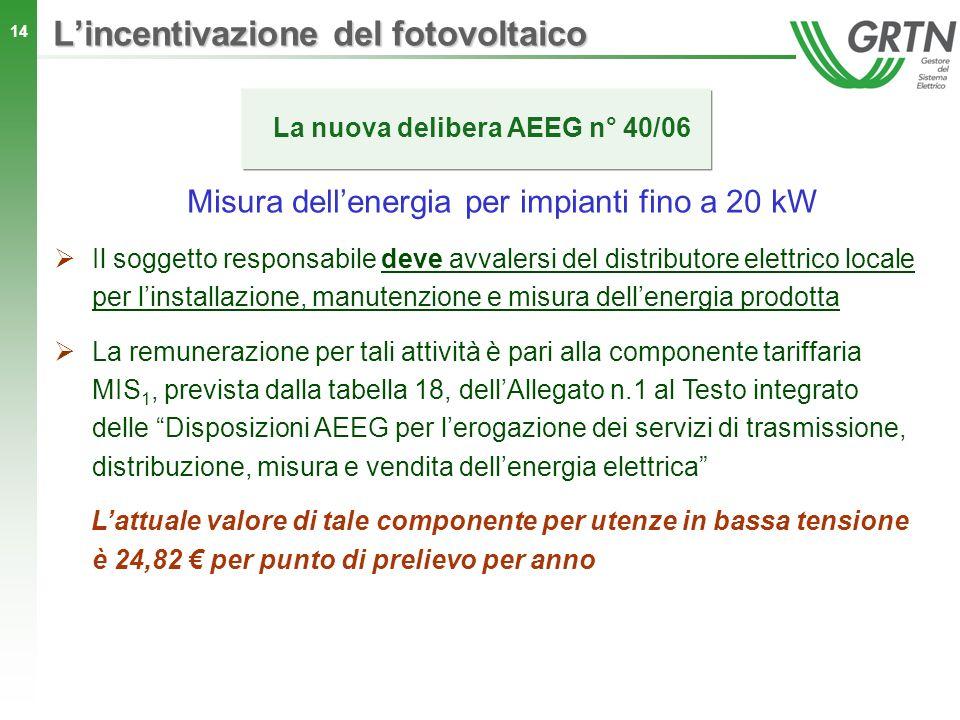 14 Lincentivazione del fotovoltaico Misura dellenergia per impianti fino a 20 kW Il soggetto responsabile deve avvalersi del distributore elettrico lo