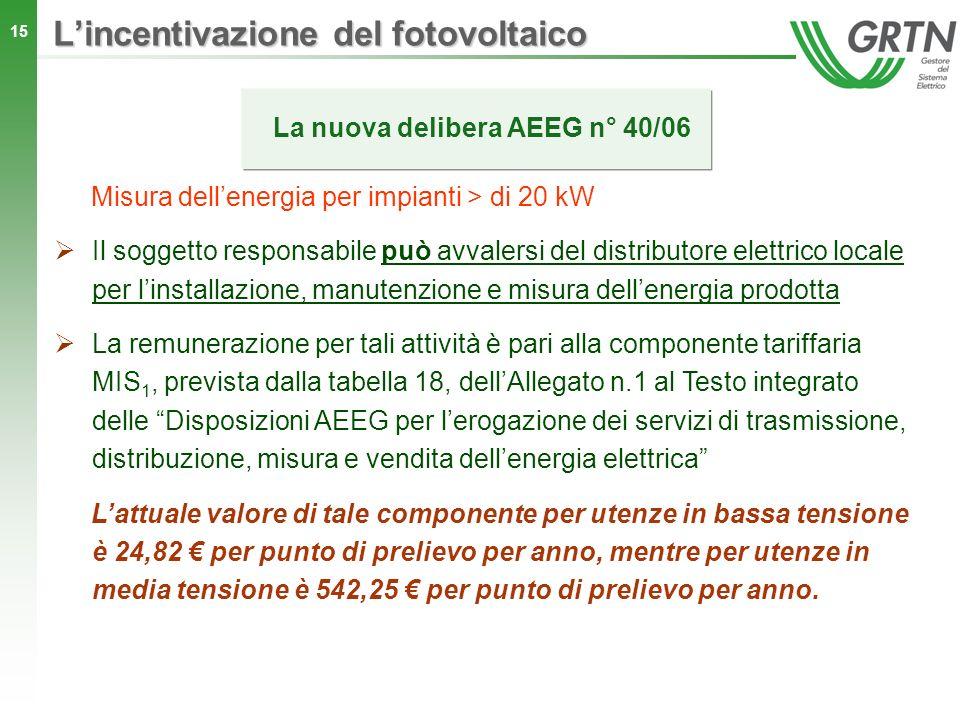 15 Lincentivazione del fotovoltaico Misura dellenergia per impianti > di 20 kW Il soggetto responsabile può avvalersi del distributore elettrico local