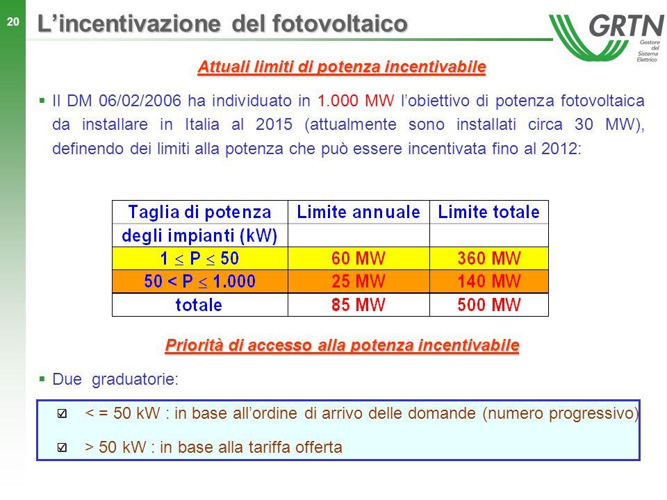 20 Lincentivazione del fotovoltaico Attuali limiti di potenza incentivabile Il DM 06/02/2006 ha individuato in 1.000 MW lobiettivo di potenza fotovolt