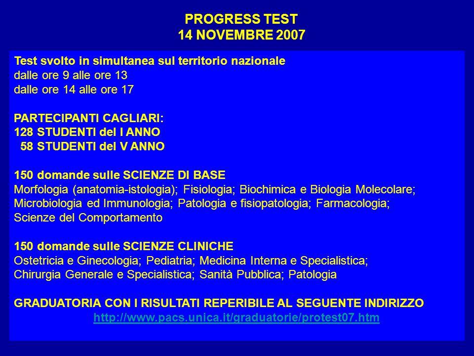 PROGRESS TEST 14 NOVEMBRE 2007 Test svolto in simultanea sul territorio nazionale dalle ore 9 alle ore 13 dalle ore 14 alle ore 17 PARTECIPANTI CAGLIA