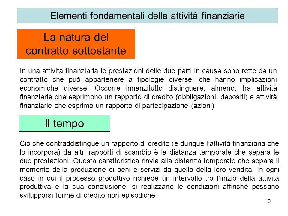 10 La natura del contratto sottostante Il tempo Elementi fondamentali delle attività finanziarie In una attività finanziaria le prestazioni delle due