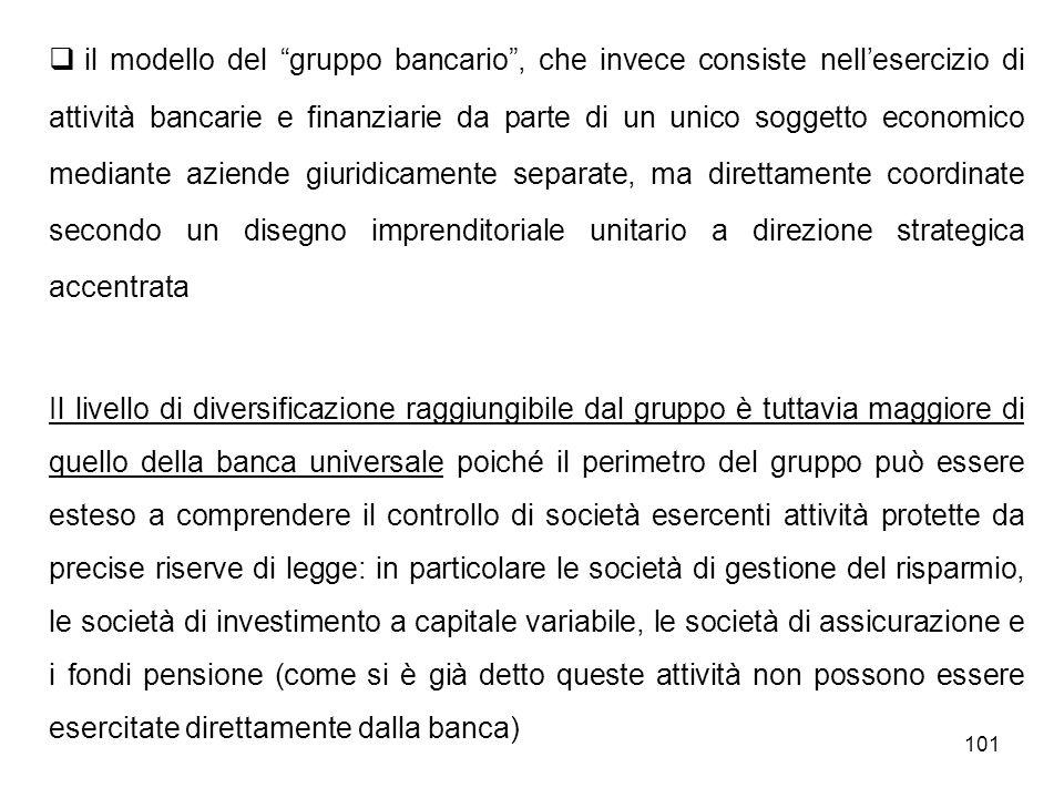 101 il modello del gruppo bancario, che invece consiste nellesercizio di attività bancarie e finanziarie da parte di un unico soggetto economico media