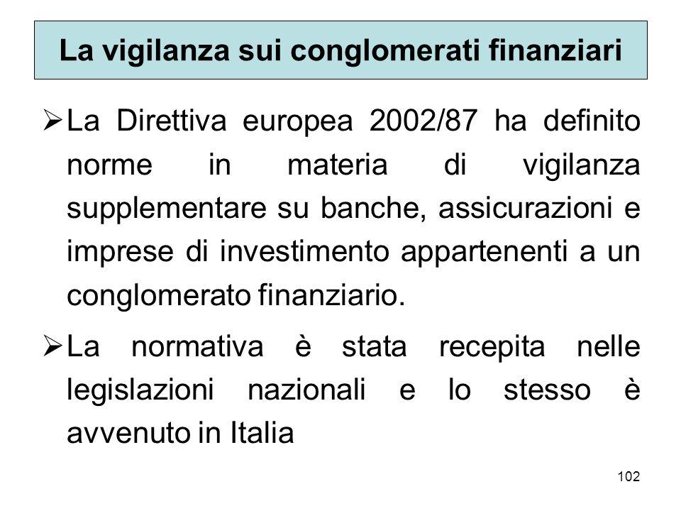 102 La vigilanza sui conglomerati finanziari La Direttiva europea 2002/87 ha definito norme in materia di vigilanza supplementare su banche, assicuraz