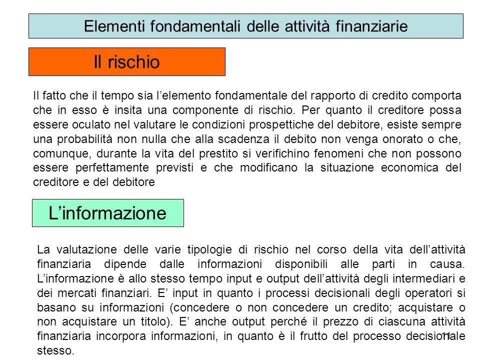 11 Il rischio Linformazione Elementi fondamentali delle attività finanziarie Il fatto che il tempo sia lelemento fondamentale del rapporto di credito