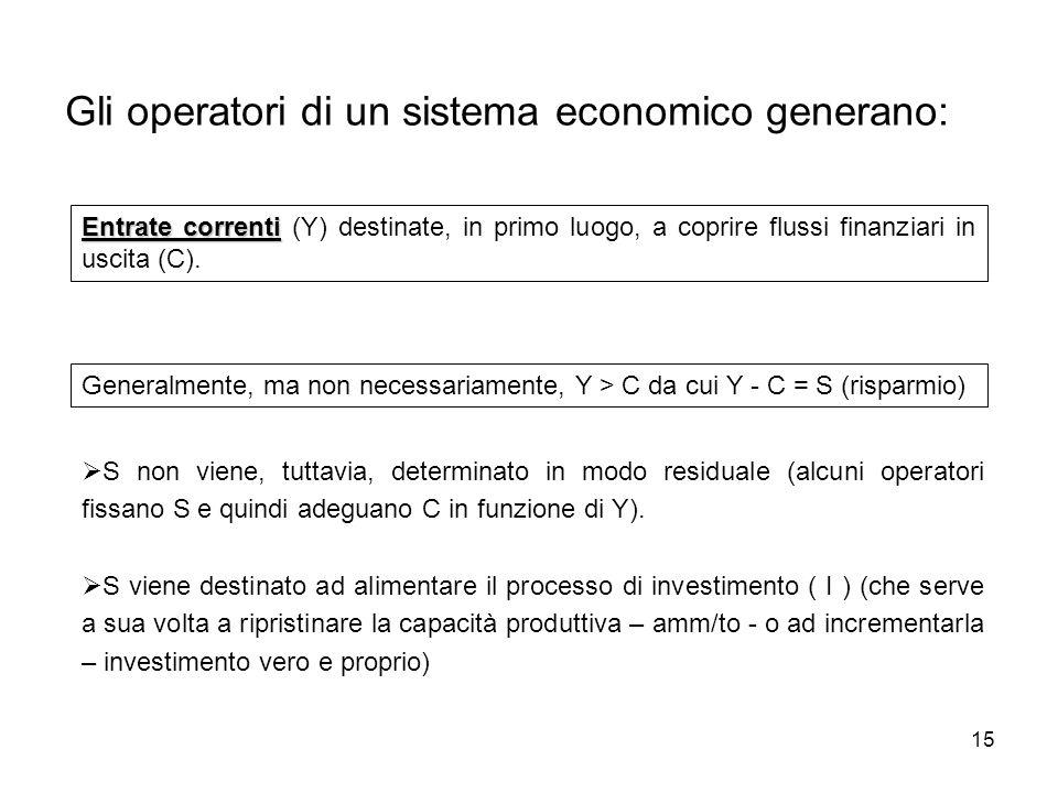 15 Gli operatori di un sistema economico generano: Entrate correnti Entrate correnti (Y) destinate, in primo luogo, a coprire flussi finanziari in usc