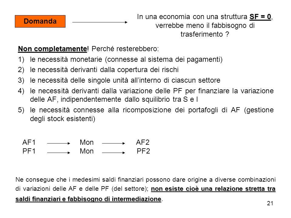 21 Non completamente Non completamente! Perché resterebbero: 1)le necessità monetarie (connesse al sistema dei pagamenti) 2)le necessità derivanti dal
