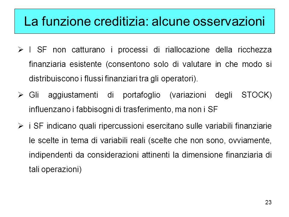 23 I SF non catturano i processi di riallocazione della ricchezza finanziaria esistente (consentono solo di valutare in che modo si distribuiscono i f